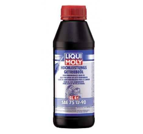 LIQUI MOLY HOCHL....